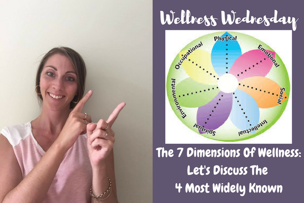 The 7 Dimensions Of Wellness